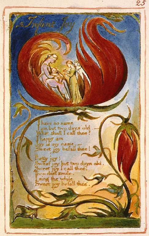 william blake poetry themes Jerusalem by william blake  william blake's the tyger and jerusalem are steeped in christian allegories and themes on the whole the poet was entirely against .