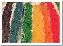 cake 2d