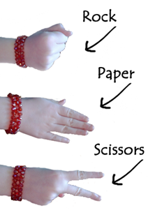 Photo Illustration of the Game Rock, Paper, Scissors