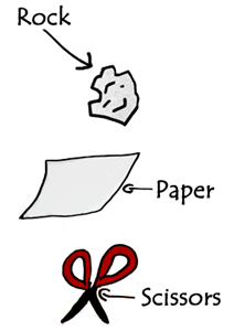 Illustration of Rock-Paper-Scissors