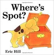 index spot