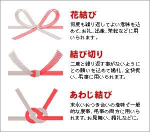 Mizuhiki knot birthday card.