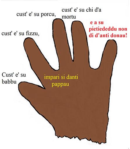 Cust' e' su babbu - Sardinian Children's Songs - Sardinia - Mama Lisa's World: Children's Songs and Rhymes from Around the World  - Intro Image