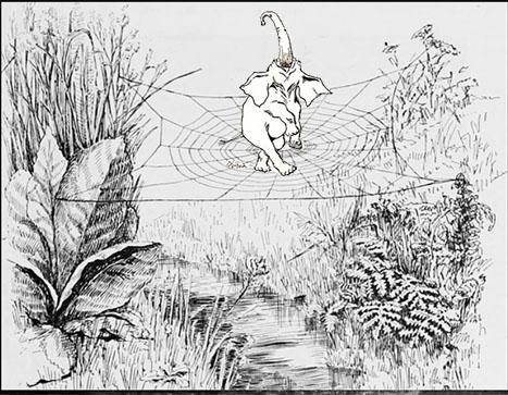En elefant kom marsjerende - Chansons enfantines norvégiennes - Norvège - Mama Lisa's World en français: Comptines et chansons pour les enfants du monde entier  - Intro Image
