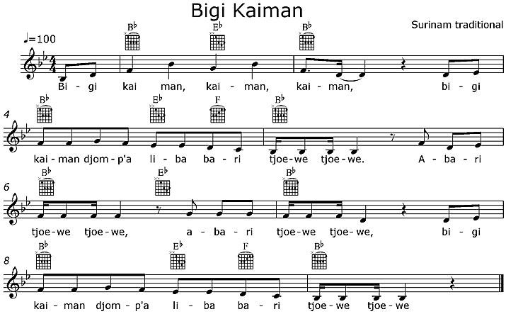 Partition musicale - Bigi kaiman