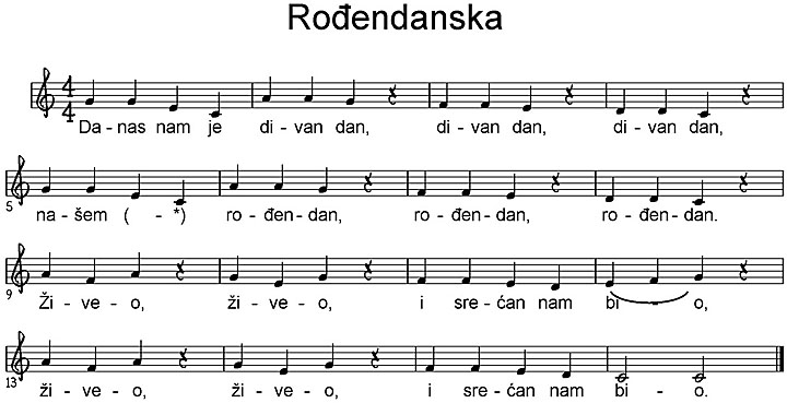 Rođendanska   Serbian Children's Songs   Serbia   Mama Lisa's