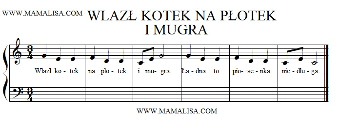Partition musicale - Wlazł Kotek Na Płotek I Mruga